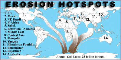 Erosion hot spots and soil erosion. Image by Information for Action, a website for conservation and environmental issues offering solutions